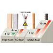 madera, metal, lineas conductoras de tensión, cobre y hierro